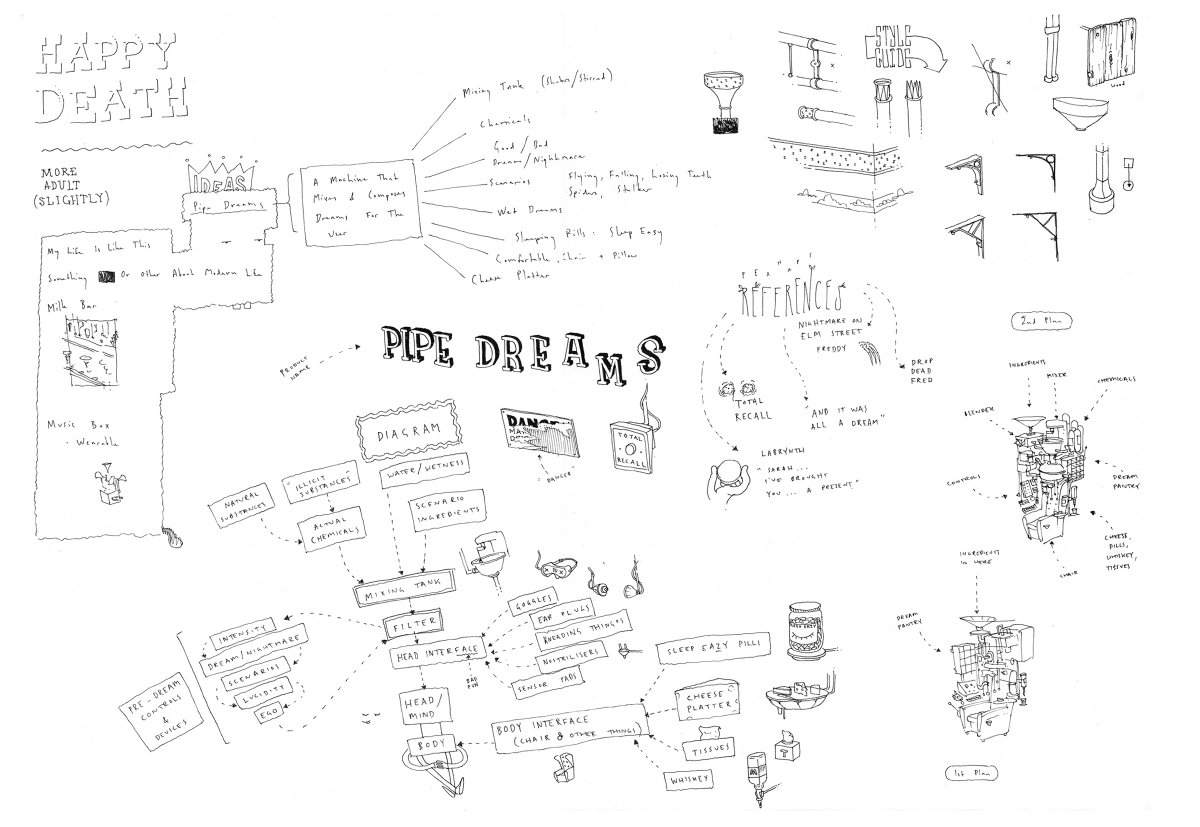 Illustration process work that helped to develop the final Pipe Dreams machine.