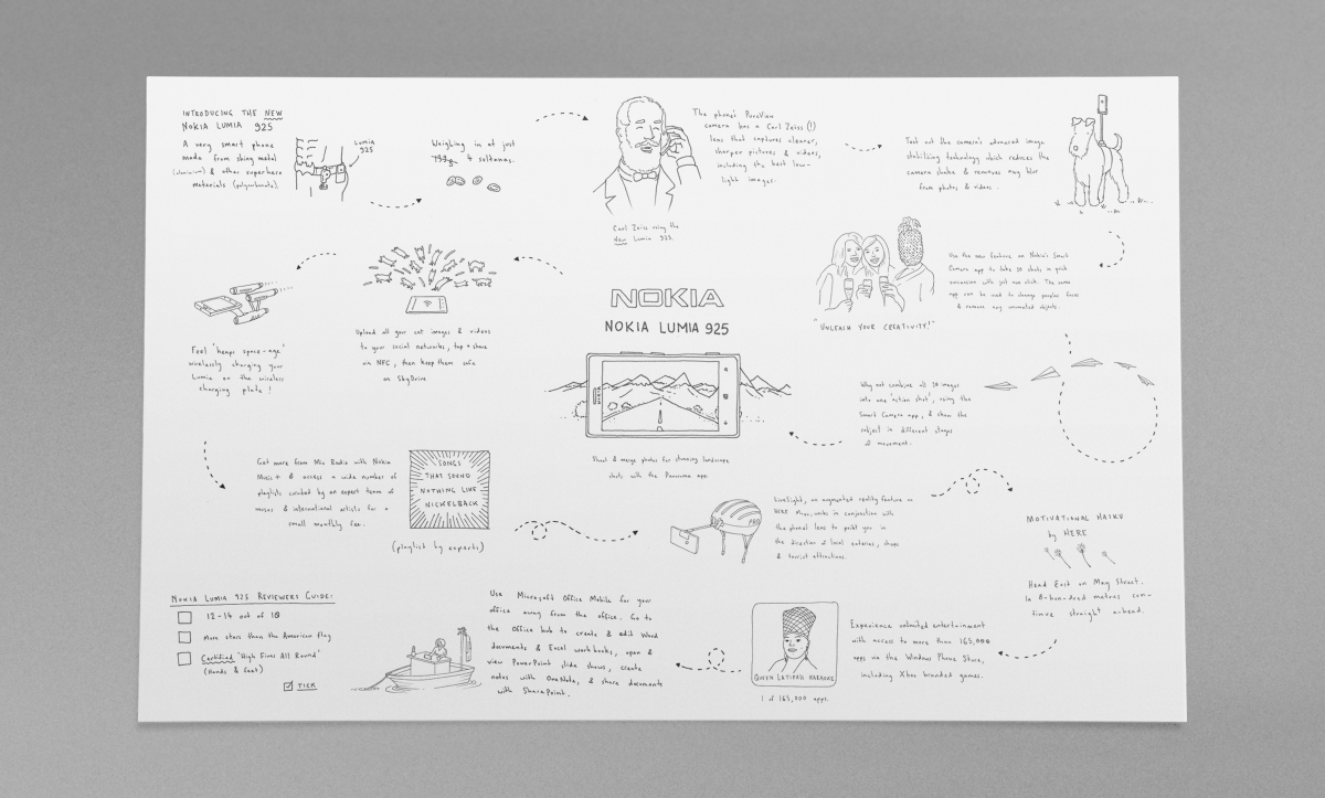 Illustrated wrapping paper that doubles as a reviewers' guide for the Nokia Lumia 925.