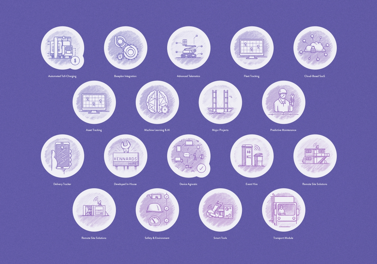 A spread of EasyTrak icons.